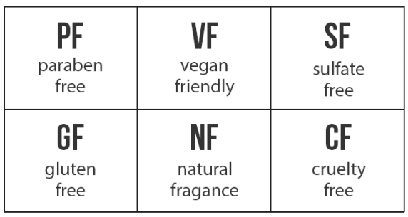 Public Goods paraben free cruelty free chart
